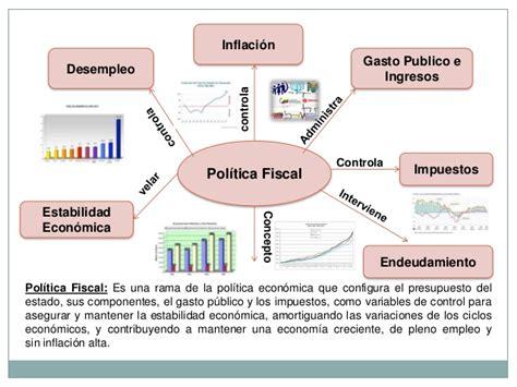 impuesto sobre los ingresos brutos r 114 v2 anticipo politica fiscal en venezuela grupo n 186 3