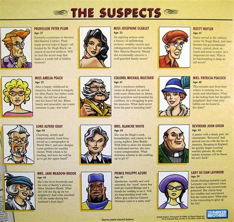 secret clue ideas 25 best ideas about clue on mystery