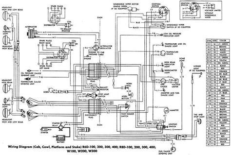 66 Ford Truck F250 Alternator Wiring Diagram Wiring Diagrams