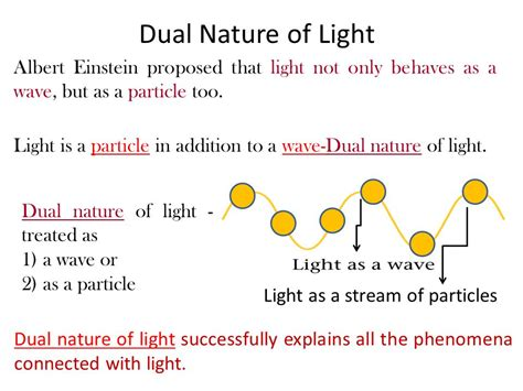Dual Wave Particle Nature Of Light by Interference Ppt