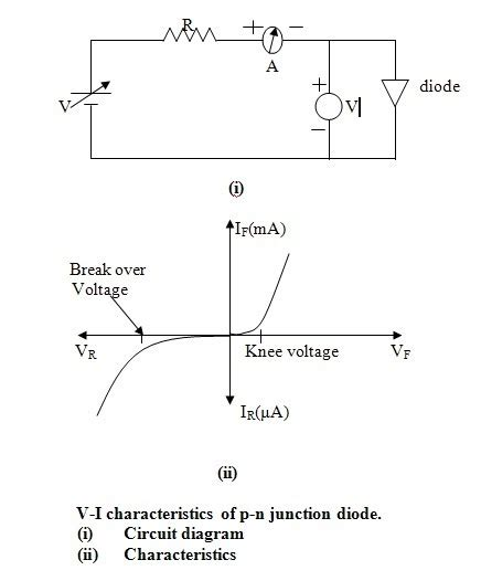 junction diode characteristics and testing free engineering notes volt ere characteristics v i