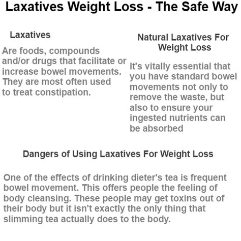 Can You Take Drop Slim While Doing The Detox Trio by Can I Take Laxatives To Lose Weight