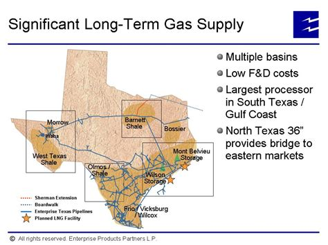 houston gas map significant term gas supplymultiple basinslow fd