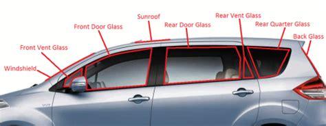 Car Glass Types get quote calalta autoglass