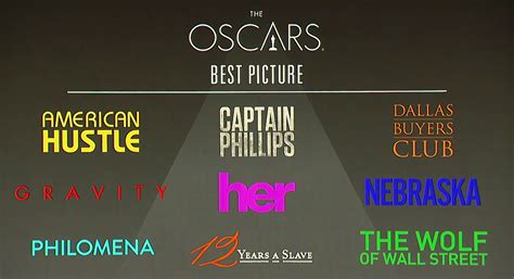 best picture oscar 2014 one month until oscar don how did you come by