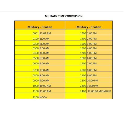 printable military time cheat sheet military time