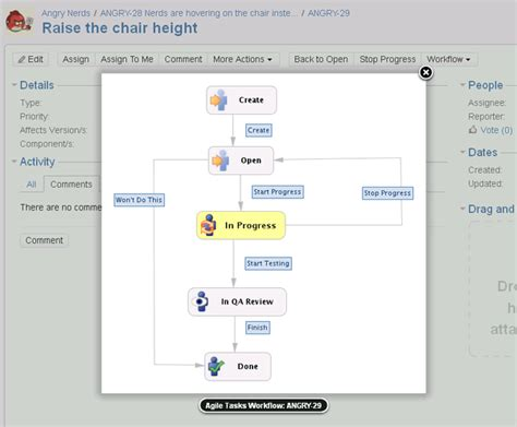 jira agile workflow jira 4 4 dive visual workflows for all atlassian blogs