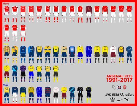 arsenal chions league history arsenal history historyarsenal twitter