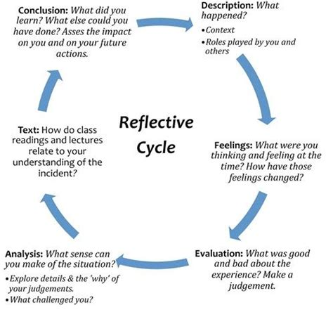 Great Explanation Of How To Construct A Reflection From