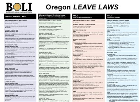 oregon service in laws state of oregon bureau of labor and industries