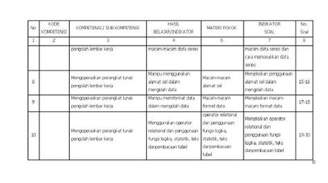 format laporan absensi pegawai microsoft excel daftar absensi pegawai ketentuan soal