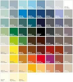 uni colors trespa platten trespa meteon