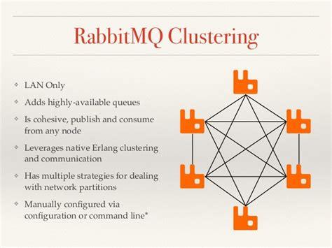 node js rabbitmq tutorial rabbit mq clustering guide xavier fox medium