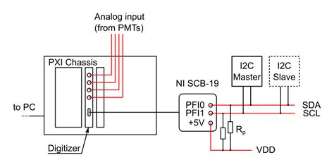i2c pull up resistor calculation nxp i2c data recording doc scanimage 5 1 vidrio technologies