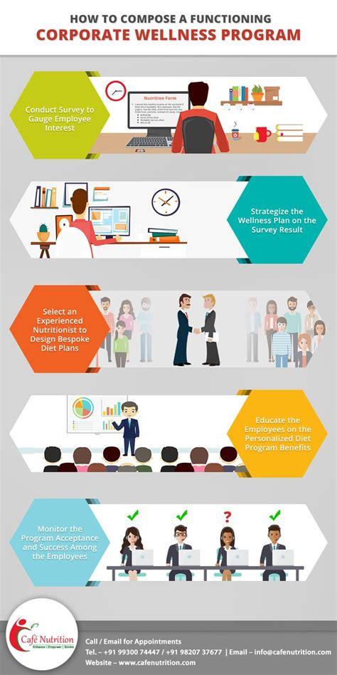 wellness program template best 25 employee wellness programs ideas on