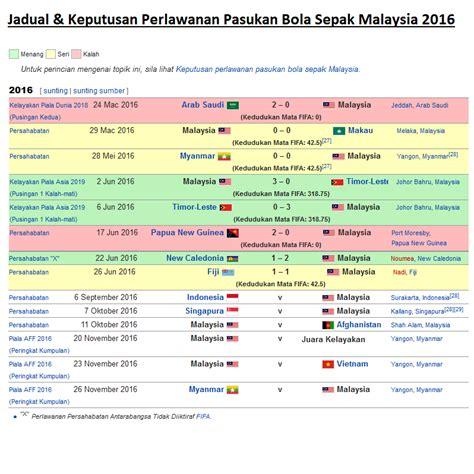 epl jadual blog portal sukan epl liga malaysia
