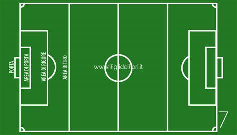 quanto misura una porta di calcio il gioco calcio dei tappi