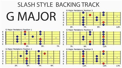 video backing track in g major style slash g major guitar backing track slash style rock style youtube
