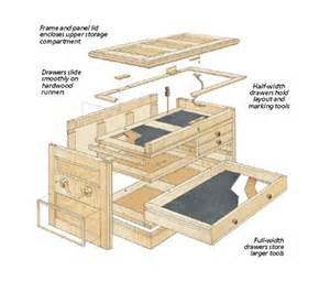 Diagram Of A Bench Vice Pdf Plans Free Wood Tool Box Plans Download Diy Furniture