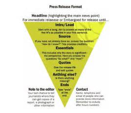 Writing Press Releases Template by 301 Moved Permanently