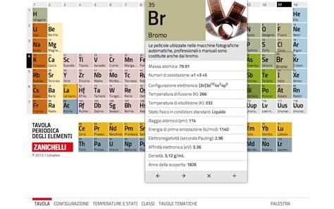 tavola periodica degli elementi da stare zanichelli tavola periodica zanichelli android apps on play