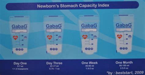 Baby Kantong Asi 200ml Murah gabag kantong asi mini 100ml efisien dan murah di asibayi