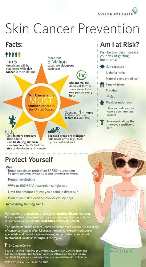 8 Tips For Spotting Skin Cancer Early by Skin Cancer Prevention Health Beat Spectrum Health