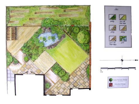 landscape design website free spatial landscape design website