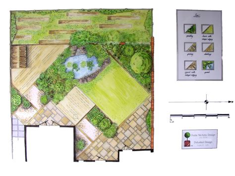 free landscape design layout free garden plans home design uk software and templates