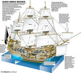 pirate ship diagram was blackbeard a caring pirate equipment
