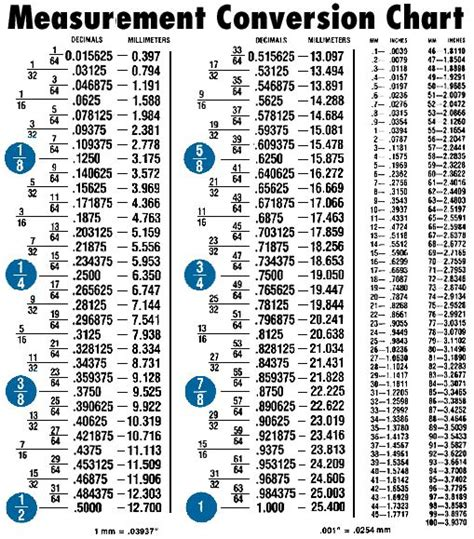 bench conversion chart cooking measurement conversion chart measurement