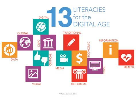new media health literacy opportunities literacy in the digital age kathy schrock s guide to