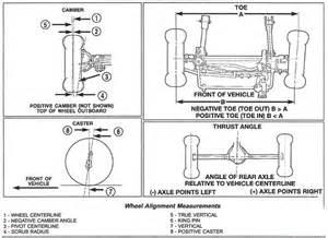 moses ludel s 4wd mechanix magazine part 3 alignment