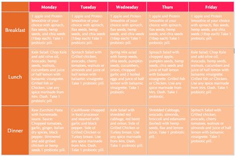 Detox Week Plan by Work Week Detox Saudibeauty