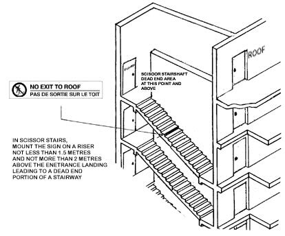 commercial model requirements ofm tg 00 1998 guidelines for stairwell signs in multi
