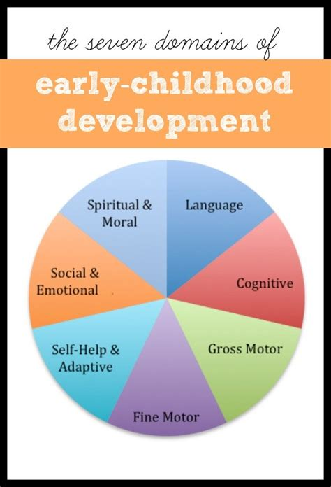 developmental domains  early childhood   teach