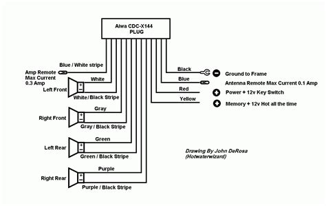 kenwood ddx470 wiring harness diagram wiring diagram