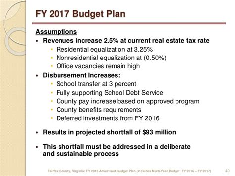 budget assumptions template county executive presentation of the fy 2016 advertised