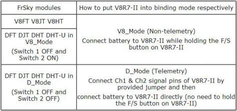 Frsky V8r7 Ii 2 4ghz 7ch Receiver frsky v8r7 ii 2 4ghz 7 channel receiver