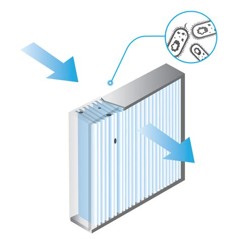 Ac Air Purifier air conditioner air flow air conditioner guided