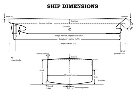 boat hull dimensions coc oral exam preparation part 10 ship construction