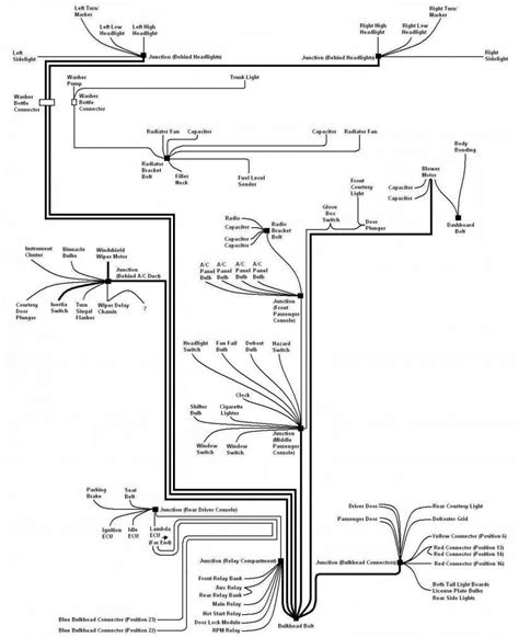 tata nano electrical wiring diagram wiring diagram and