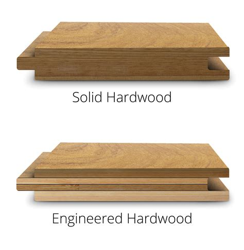 Hardwood Vs Engineered Wood Engineered Hardwood 171 Macon Hardwood