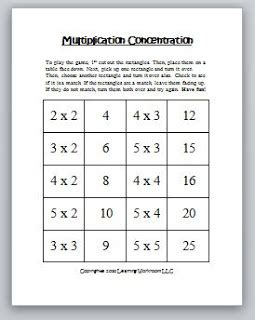 concentration card template addendumoaam concentration for template