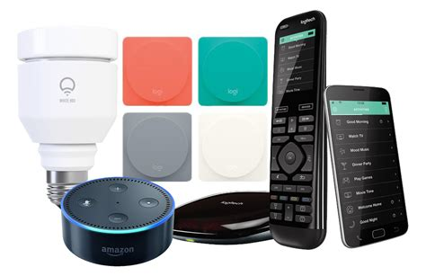 smart home automation review taking of your home