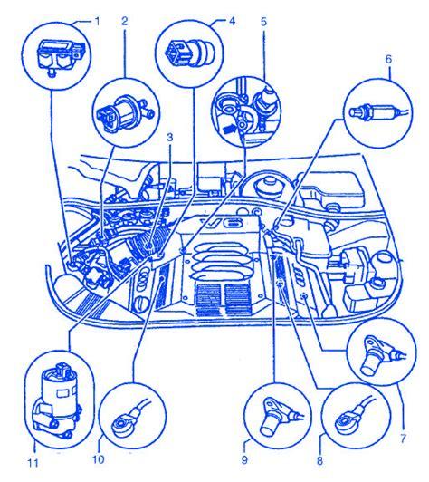 audi a4 2 8l 1996 engine electrical circuit wiring diagram
