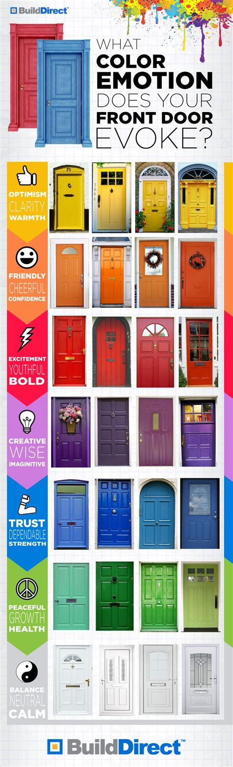 the emotions associated with front door color front door freak