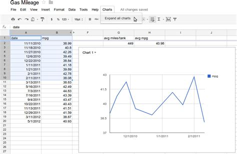 Spreadsheet Charts by Apps Developer Programmatically Managing