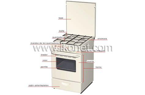 esp la cocina de casa gt mobiliario para el hogar gt aparatos electrodom 233 sticos gt cocina de gas imagen