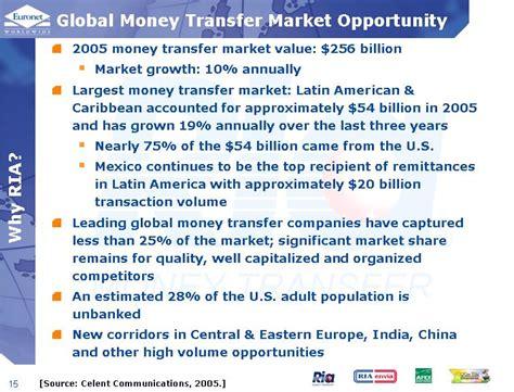 global money transfer global market opportunityglobal money transfer volumecagr